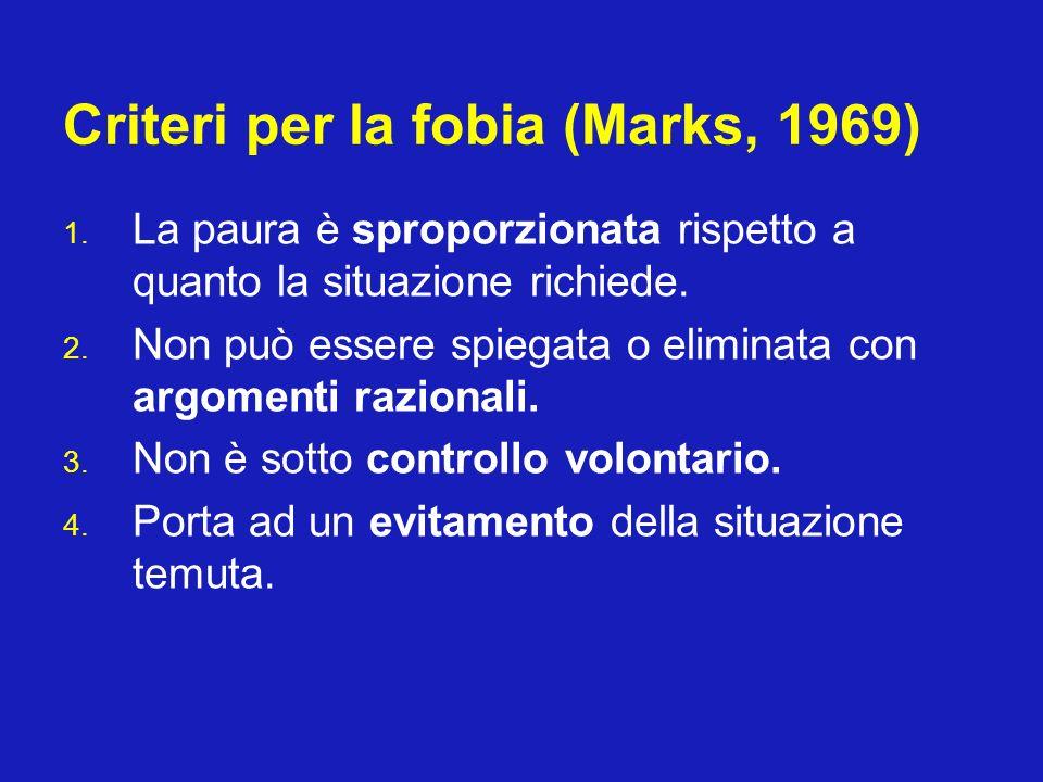 Criteri per la fobia (Marks, 1969) 1. La paura è sproporzionata rispetto a quanto la situazione richiede. 2. Non può essere spiegata o eliminata con a