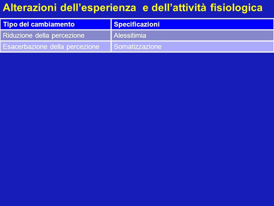 Alterazioni dellesperienza e dellattività fisiologica Tipo del cambiamentoSpecificazioni Riduzione della percezioneAlessitimia Esacerbazione della per