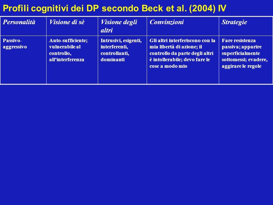 Profili cognitivi dei DP secondo Beck et al. (2004) IV PersonalitàVisione di sèVisione degli altri ConvinzioniStrategie Passivo- aggressivo Auto-suffi