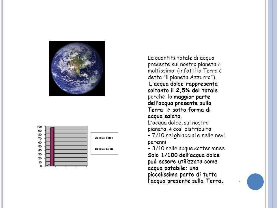 La quantit à totale di acqua presente sul nostro pianeta è moltissima (infatti la Terra è detta il pianeta Azzurro ).
