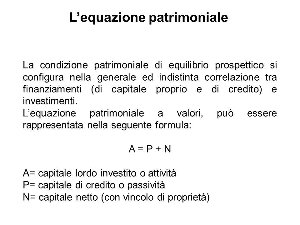 La condizione patrimoniale di equilibrio prospettico si configura nella generale ed indistinta correlazione tra finanziamenti (di capitale proprio e d