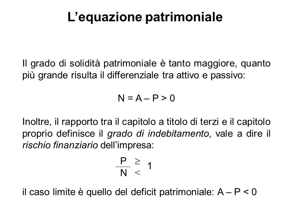 Il grado di solidità patrimoniale è tanto maggiore, quanto più grande risulta il differenziale tra attivo e passivo: N = A – P > 0 Inoltre, il rapport