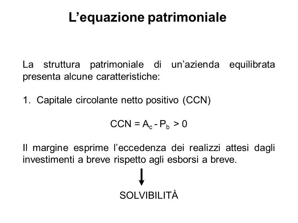 La struttura patrimoniale di unazienda equilibrata presenta alcune caratteristiche: 1. Capitale circolante netto positivo (CCN) CCN = A c - P b > 0 Il
