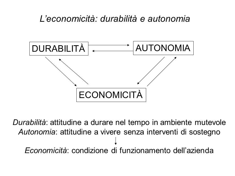 DURABILITÀ AUTONOMIA ECONOMICITÀ Durabilità: attitudine a durare nel tempo in ambiente mutevole Autonomia: attitudine a vivere senza interventi di sos