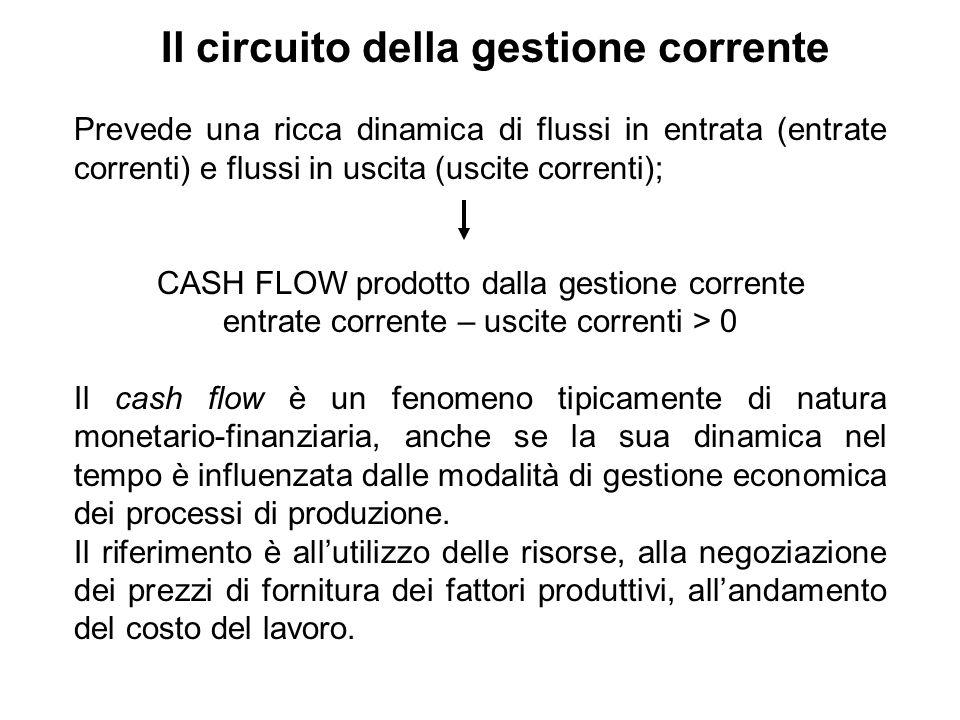 Prevede una ricca dinamica di flussi in entrata (entrate correnti) e flussi in uscita (uscite correnti); CASH FLOW prodotto dalla gestione corrente en