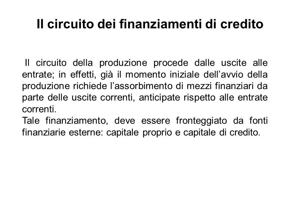 Il circuito della produzione procede dalle uscite alle entrate; in effetti, già il momento iniziale dellavvio della produzione richiede lassorbimento