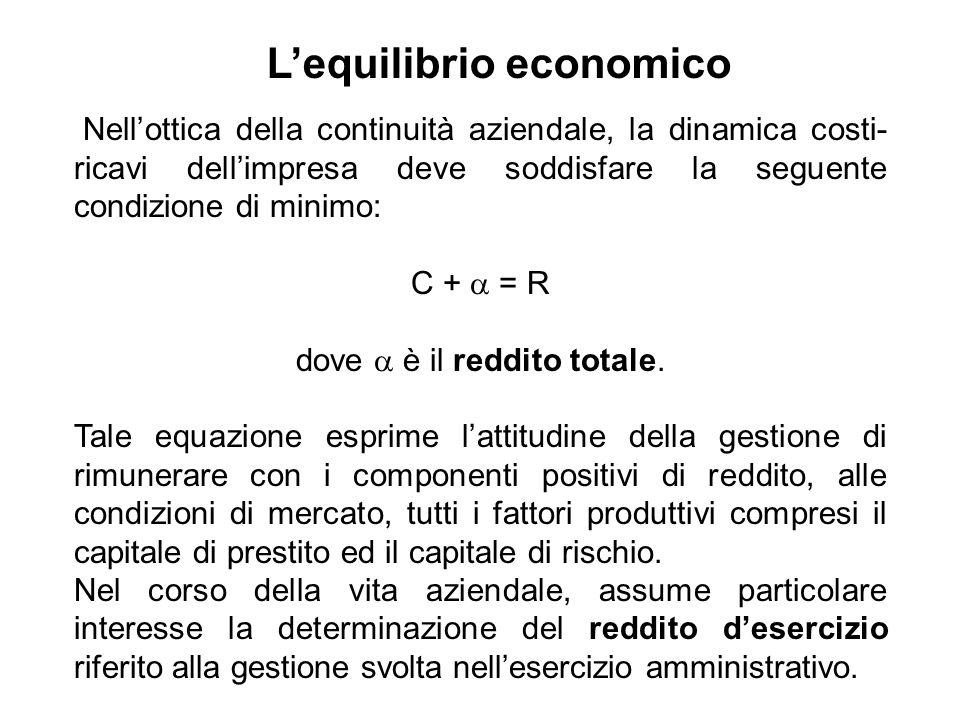 Nellottica della continuità aziendale, la dinamica costi- ricavi dellimpresa deve soddisfare la seguente condizione di minimo: C + = R dove è il reddi