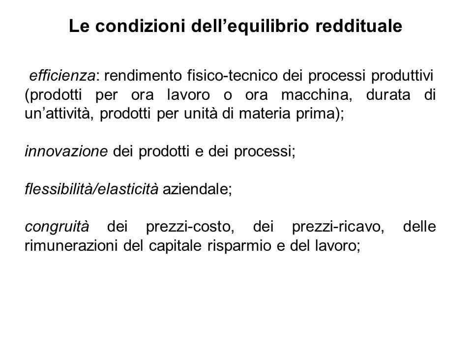 efficienza: rendimento fisico-tecnico dei processi produttivi (prodotti per ora lavoro o ora macchina, durata di unattività, prodotti per unità di mat
