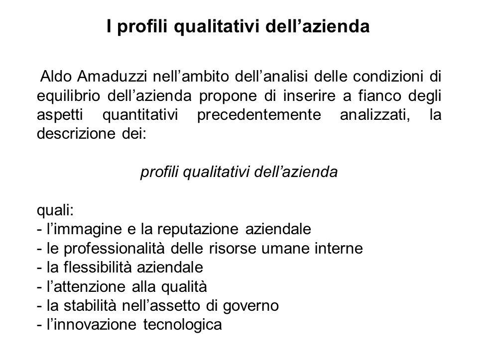 Aldo Amaduzzi nellambito dellanalisi delle condizioni di equilibrio dellazienda propone di inserire a fianco degli aspetti quantitativi precedentement