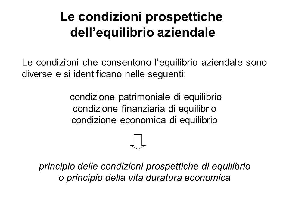 Le condizioni che consentono lequilibrio aziendale sono diverse e si identificano nelle seguenti: condizione patrimoniale di equilibrio condizione fin