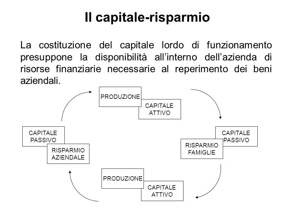 La costituzione del capitale lordo di funzionamento presuppone la disponibilità allinterno dellazienda di risorse finanziarie necessarie al reperiment