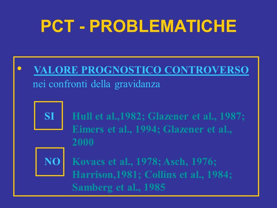 PCT - PROBLEMATICHE VALORE PROGNOSTICO CONTROVERSO nei confronti della gravidanza SIHull et al.,1982; Glazener et al., 1987; Eimers et al., 1994; Glazener et al., 2000 NOKovacs et al., 1978; Asch, 1976; Harrison,1981; Collins et al., 1984; Samberg et al., 1985