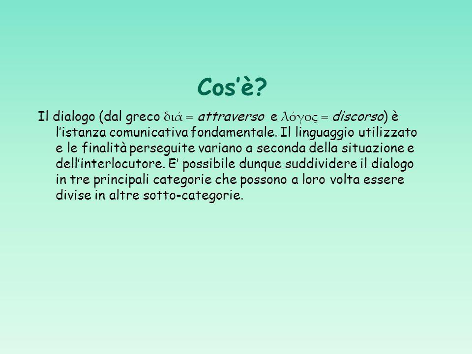 Cosè.Il dialogo (dal greco διά attraverso e λόγος discorso) è listanza comunicativa fondamentale.
