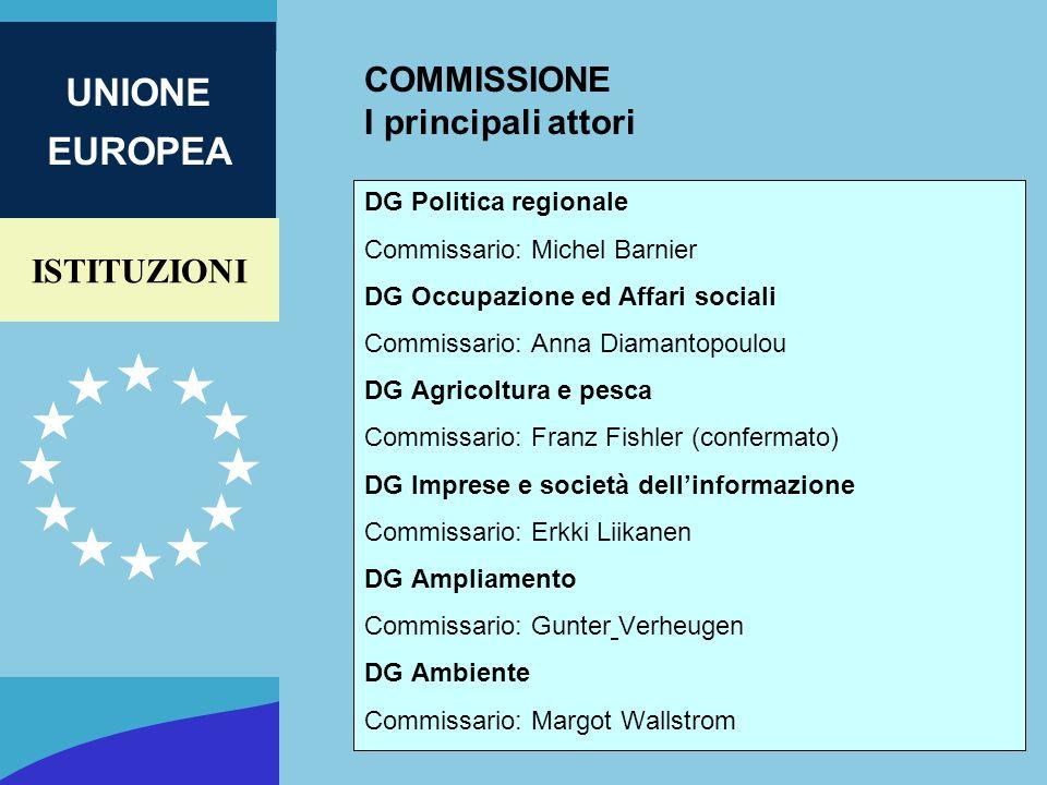 ISTITUZIONI UNIONE EUROPEA COMMISSIONE I principali attori 4 DG Politica regionale Commissario: Michel Barnier DG Occupazione ed Affari sociali Commis