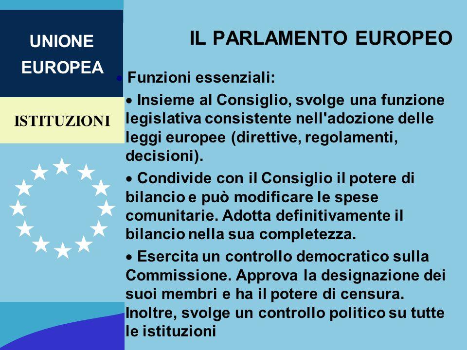 ISTITUZIONI UNIONE EUROPEA IL PARLAMENTO EUROPEO Funzioni essenziali: Insieme al Consiglio, svolge una funzione legislativa consistente nell'adozione
