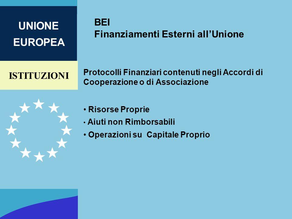 ISTITUZIONI UNIONE EUROPEA BEI Finanziamenti Esterni allUnione Protocolli Finanziari contenuti negli Accordi di Cooperazione o di Associazione Risorse