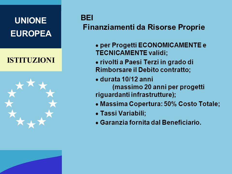 ISTITUZIONI UNIONE EUROPEA BEI Finanziamenti da Risorse Proprie per Progetti ECONOMICAMENTE e TECNICAMENTE validi; rivolti a Paesi Terzi in grado di R