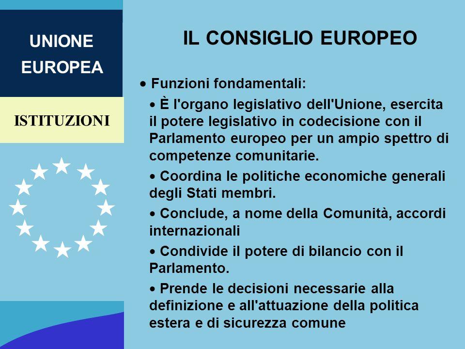 ISTITUZIONI UNIONE EUROPEA IL CONSIGLIO EUROPEO Funzioni fondamentali: È l'organo legislativo dell'Unione, esercita il potere legislativo in codecisio