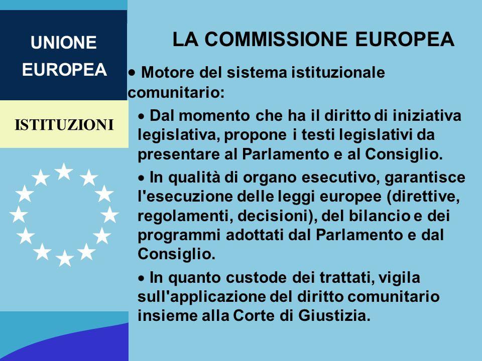 ISTITUZIONI UNIONE EUROPEA LA COMMISSIONE EUROPEA Motore del sistema istituzionale comunitario: Dal momento che ha il diritto di iniziativa legislativ