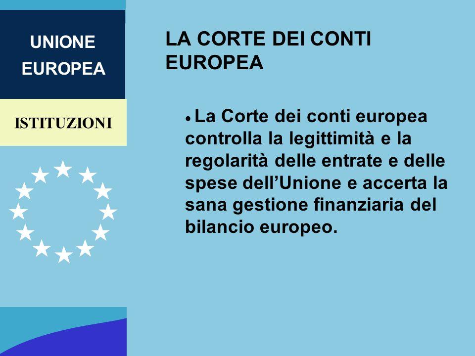 ISTITUZIONI UNIONE EUROPEA LA CORTE DEI CONTI EUROPEA La Corte dei conti europea controlla la legittimità e la regolarità delle entrate e delle spese