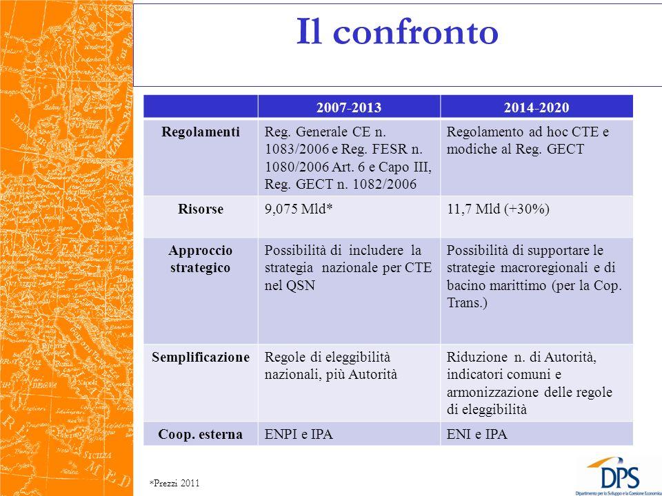 2007-20132014-2020 RegolamentiReg. Generale CE n.