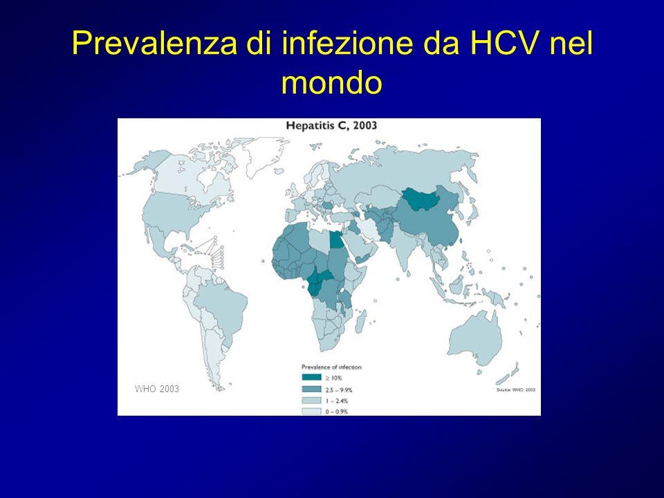 Prevalenza di infezione da HCV nel mondo WHO 2003