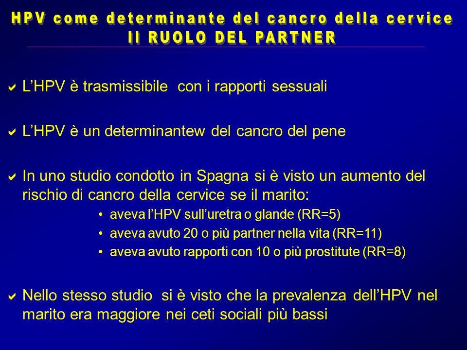 LHPV è trasmissibile con i rapporti sessuali LHPV è un determinantew del cancro del pene In uno studio condotto in Spagna si è visto un aumento del ri