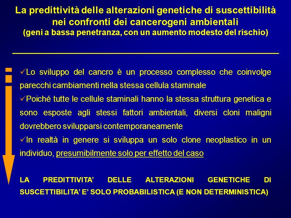 La predittività delle alterazioni genetiche di suscettibilità nei confronti dei cancerogeni ambientali (geni a bassa penetranza, con un aumento modest