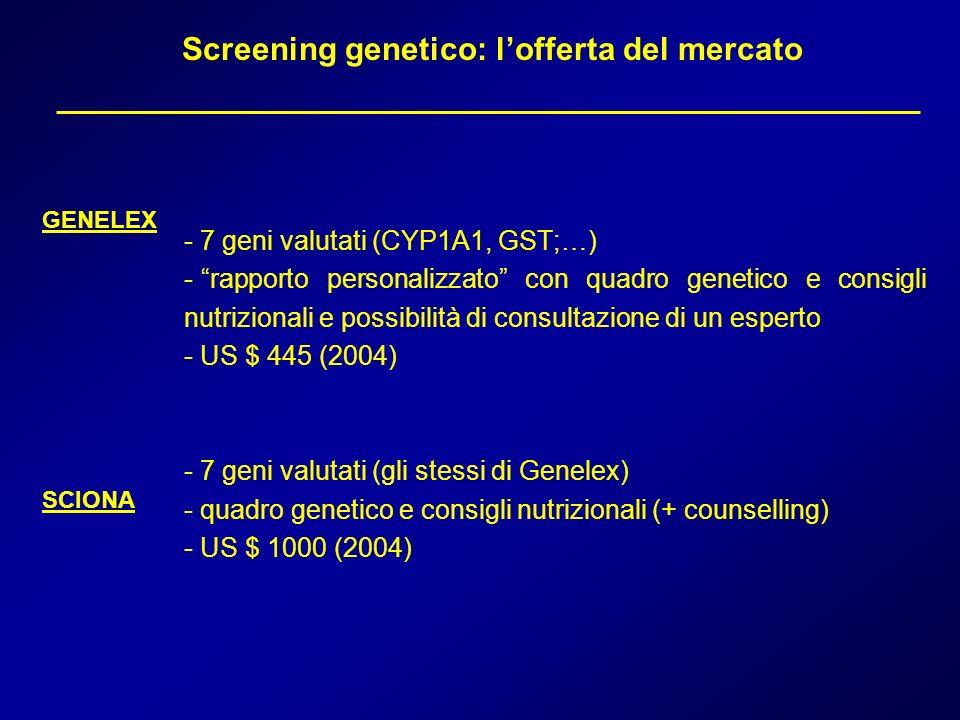 Screening genetico: lofferta del mercato - 7 geni valutati (CYP1A1, GST;…) - rapporto personalizzato con quadro genetico e consigli nutrizionali e pos