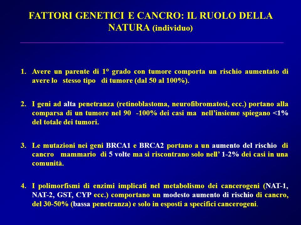 1.Avere un parente di 1° grado con tumore comporta un rischio aumentato di avere lo stesso tipo di tumore (dal 50 al 100%). 2.I geni ad alta penetranz