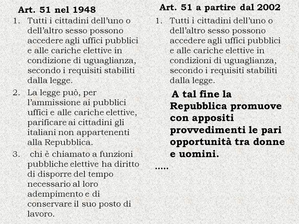 Art. 51 nel 1948 1.Tutti i cittadini delluno o dellaltro sesso possono accedere agli uffici pubblici e alle cariche elettive in condizione di uguaglia