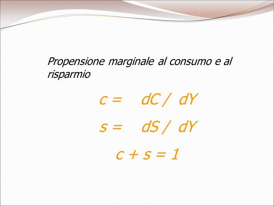 Propensione marginale al consumo e al risparmio c = dC / dY s = dS / dY c + s = 1