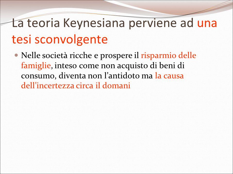 La teoria Keynesiana perviene ad una tesi sconvolgente Nelle società ricche e prospere il risparmio delle famiglie, inteso come non acquisto di beni d