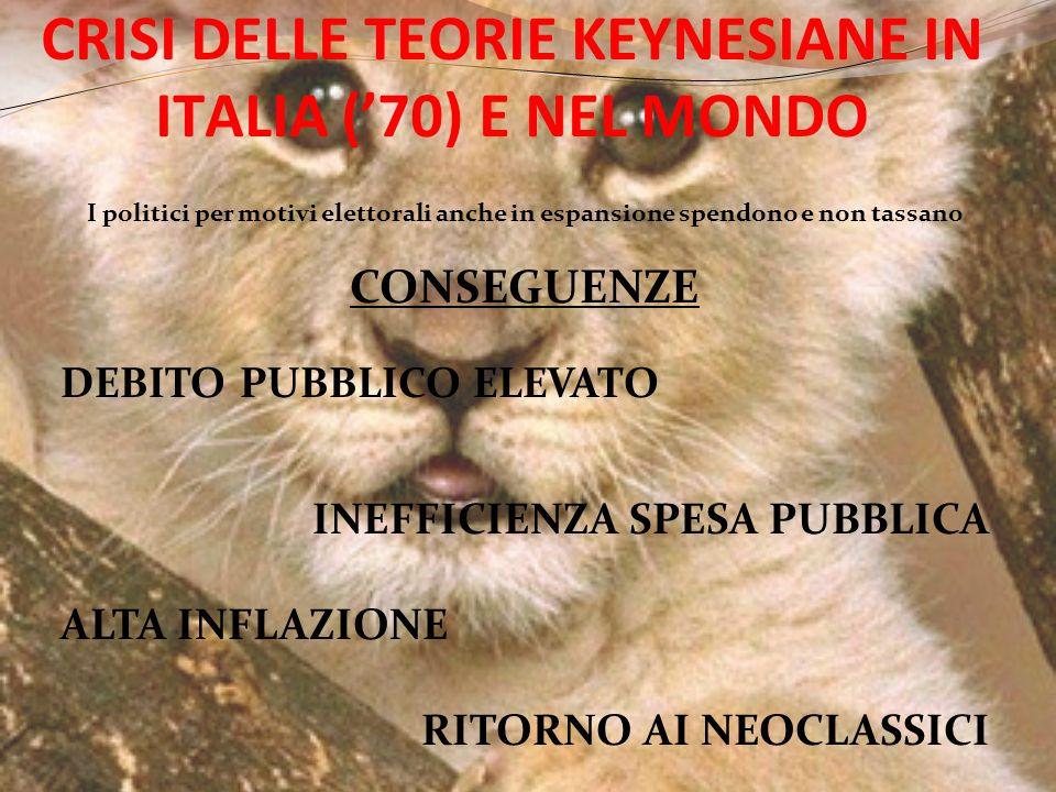 CRISI DELLE TEORIE KEYNESIANE IN ITALIA (70) E NEL MONDO I politici per motivi elettorali anche in espansione spendono e non tassano CONSEGUENZE DEBIT