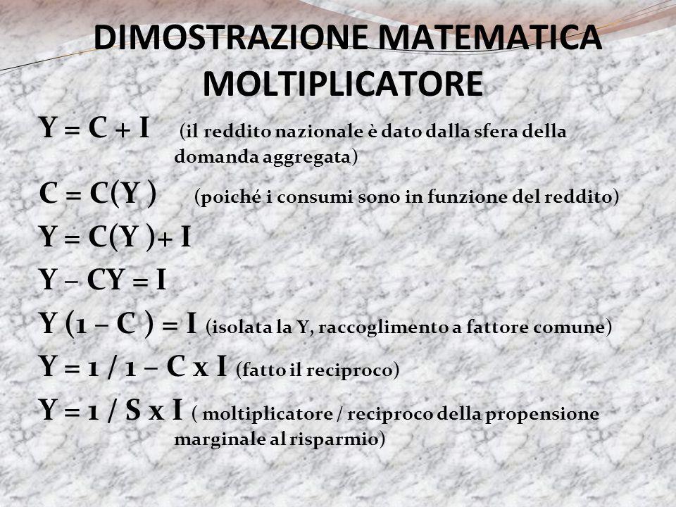 DIMOSTRAZIONE MATEMATICA MOLTIPLICATORE Y = C + I (il reddito nazionale è dato dalla sfera della domanda aggregata) C = C(Y ) (poiché i consumi sono i