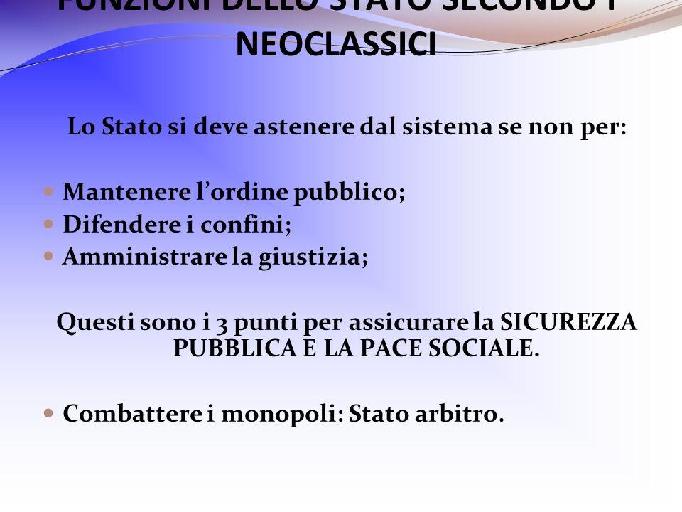 CRISI DELLE TEORIE KEYNESIANE IN ITALIA (70) E NEL MONDO I politici per motivi elettorali anche in espansione spendono e non tassano CONSEGUENZE DEBITO PUBBLICO ELEVATO INEFFICIENZA SPESA PUBBLICA ALTA INFLAZIONE RITORNO AI NEOCLASSICI