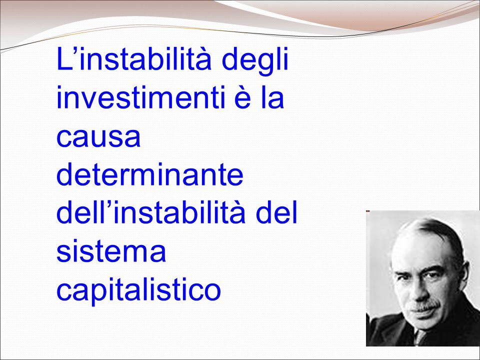 Linstabilità degli investimenti è la causa determinante dellinstabilità del sistema capitalistico