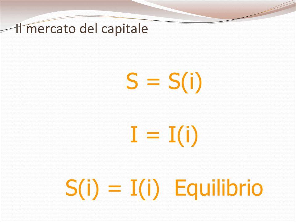 S = S(i) I = I(i) S(i) = I(i) Equilibrio Il mercato del capitale