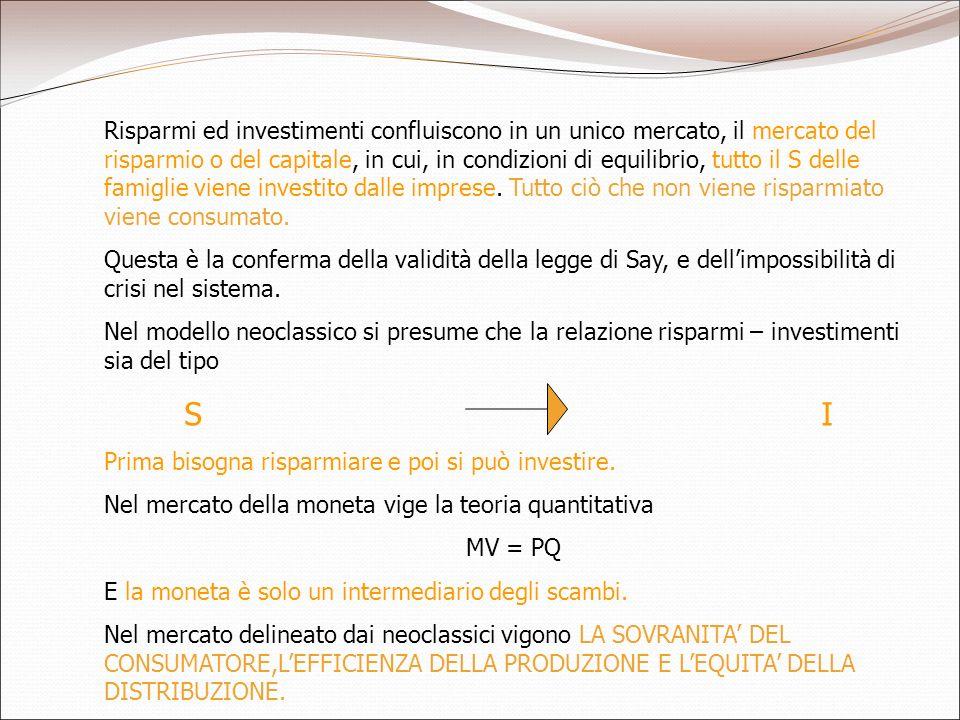 Rappresentazione grafica del meccanismo del moltiplicatore Keynesiano C,S,I Y = C + I C + I C S I YY2Y2 Y1Y1 0 La determinazione del reddito di equilibrio secondo Keynes Figura N°1 la determinazione del reddito dequilibrio
