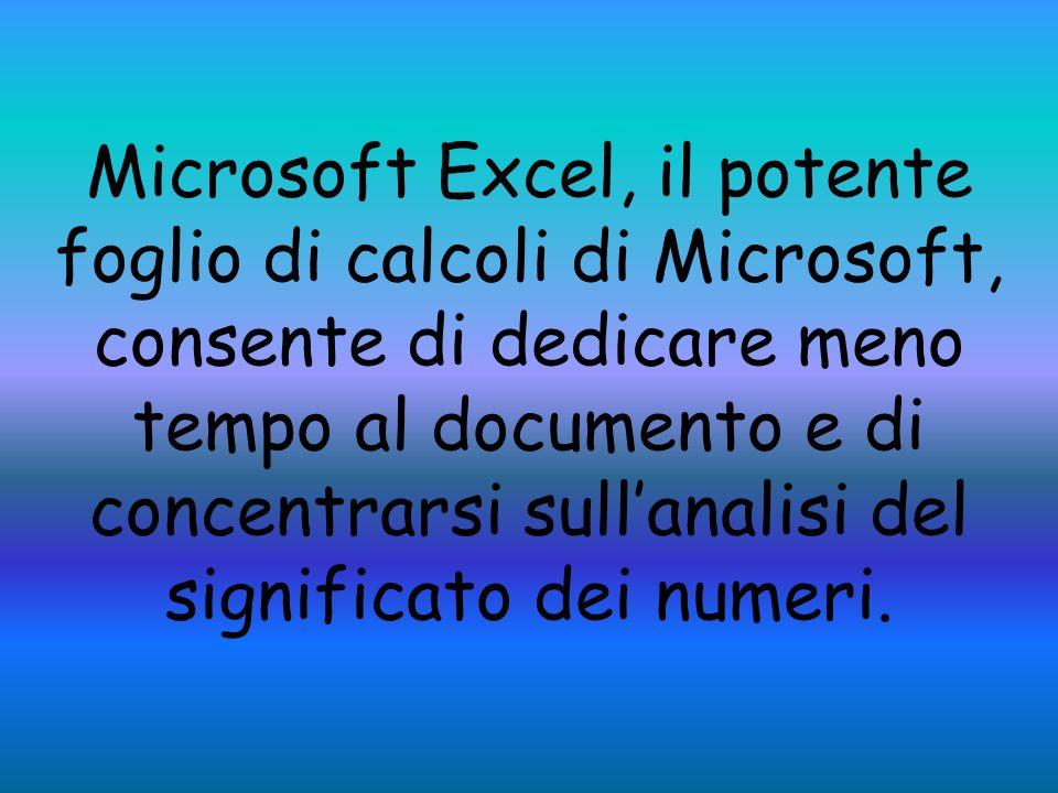 Microsoft Excel, il potente foglio di calcoli di Microsoft, consente di dedicare meno tempo al documento e di concentrarsi sullanalisi del significato dei numeri.