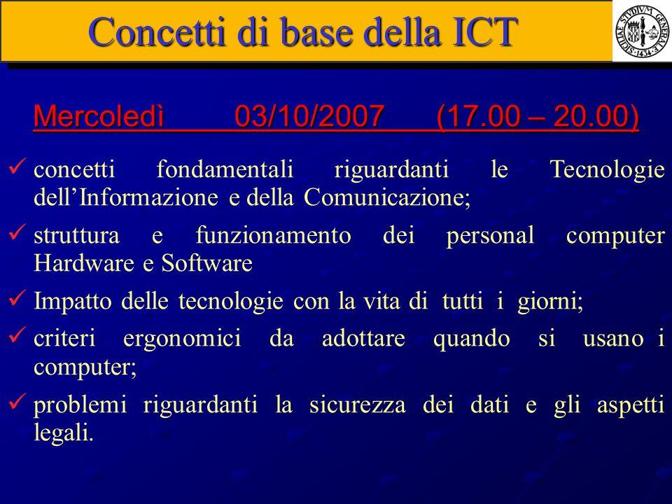 Concetti di base della ICT concetti fondamentali riguardanti le Tecnologie dellInformazione e della Comunicazione; struttura e funzionamento dei perso