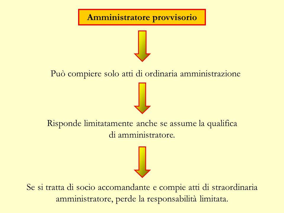 Scioglimento della società (art. 2323 c.c.) Le cause di scioglimento sono le medesime della snc disciplinate dallart. 2272 c.c.. Ma nelle SAS si può a