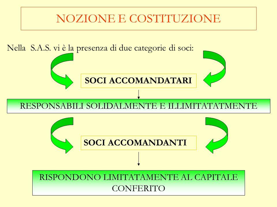 SOCIETA IN ACCOMANDITA SEMPLICE COSTITUZIONE RAGIONE SOCIALE LAMMINISTRAZIONE DELLA S.A.S. DIVIETO DI IMMISTIONE TRASFERIMENTO DELLA PARTECIPAZIONE SC