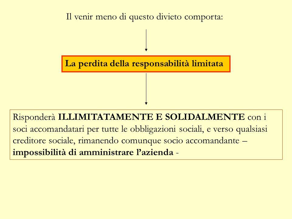 RAGIONE SOCIALE ( ART. 2314 C.C.) La ragione sociale della S.A.S. deve essere seguita dal nome di almeno un socio ACCOMANDATARIO, e deve portare lindi