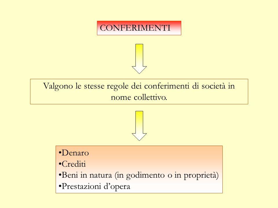 INCAPACE Lincapace qualora sia socio accomandatario sarà soggetto alla disciplina delle snc (art 2294 c.c.), se è socio accomandante, non vi sono limi