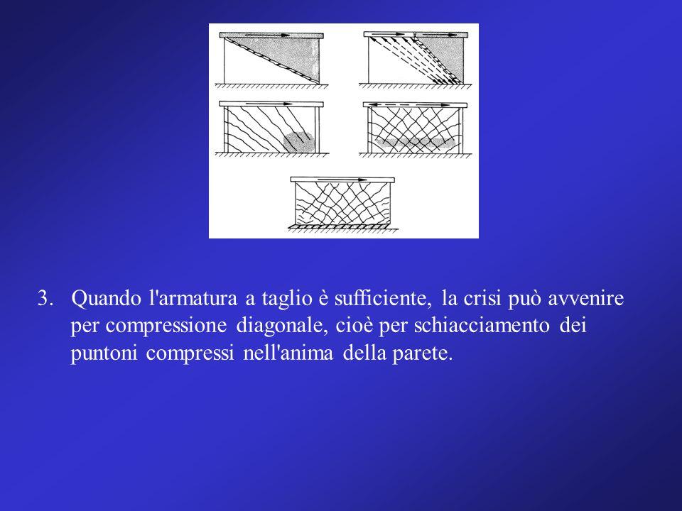 3. Quando l'armatura a taglio è sufficiente, la crisi può avvenire per compressione diagonale, cioè per schiacciamento dei puntoni compressi nell'anim