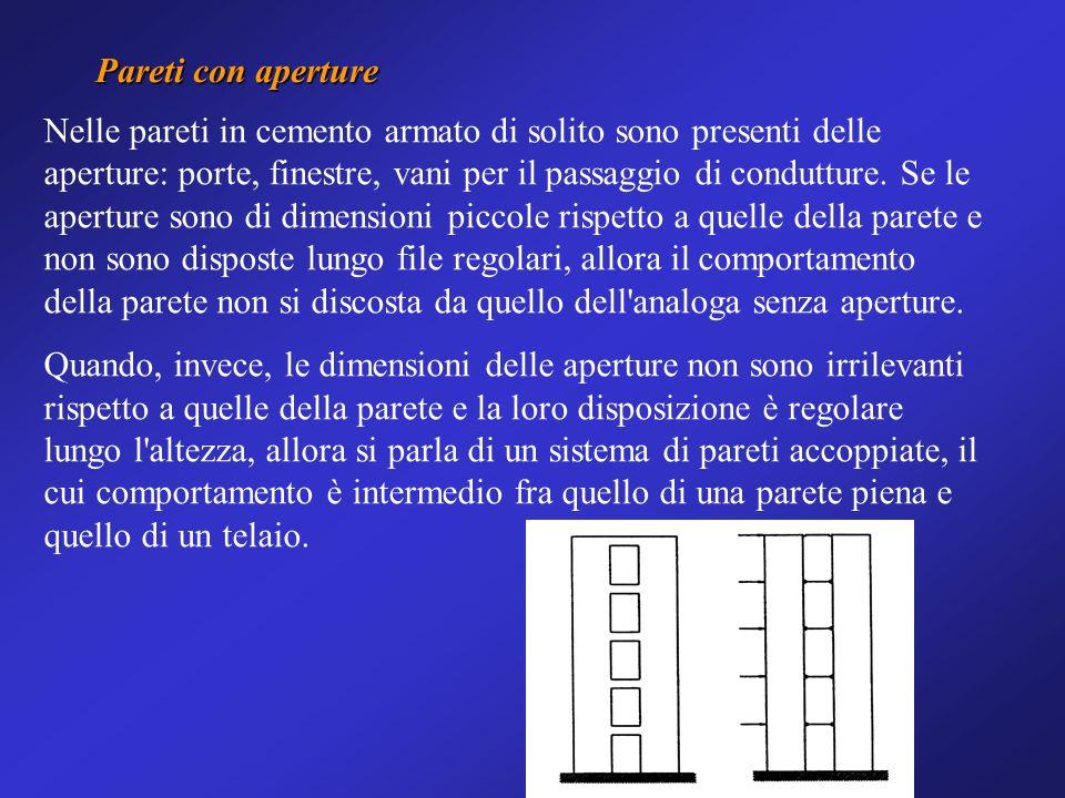 Nelle pareti in cemento armato di solito sono presenti delle aperture: porte, finestre, vani per il passaggio di condutture. Se le aperture sono di di