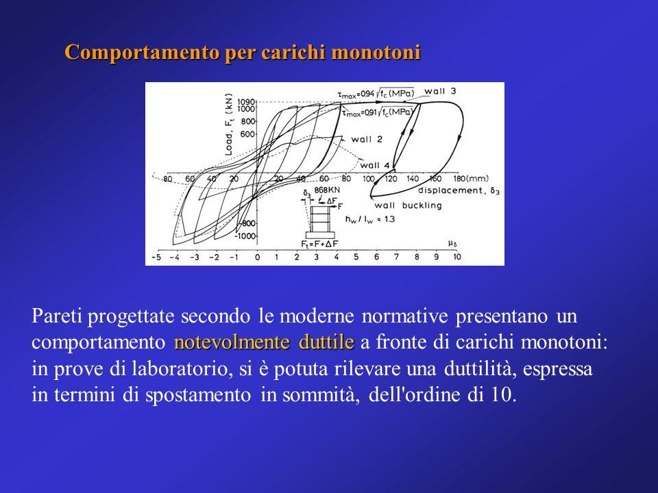 Comportamento per carichi monotoni notevolmente duttile Pareti progettate secondo le moderne normative presentano un comportamento notevolmente duttil