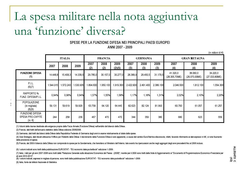 La spesa militare nella nota aggiuntiva una funzione diversa?