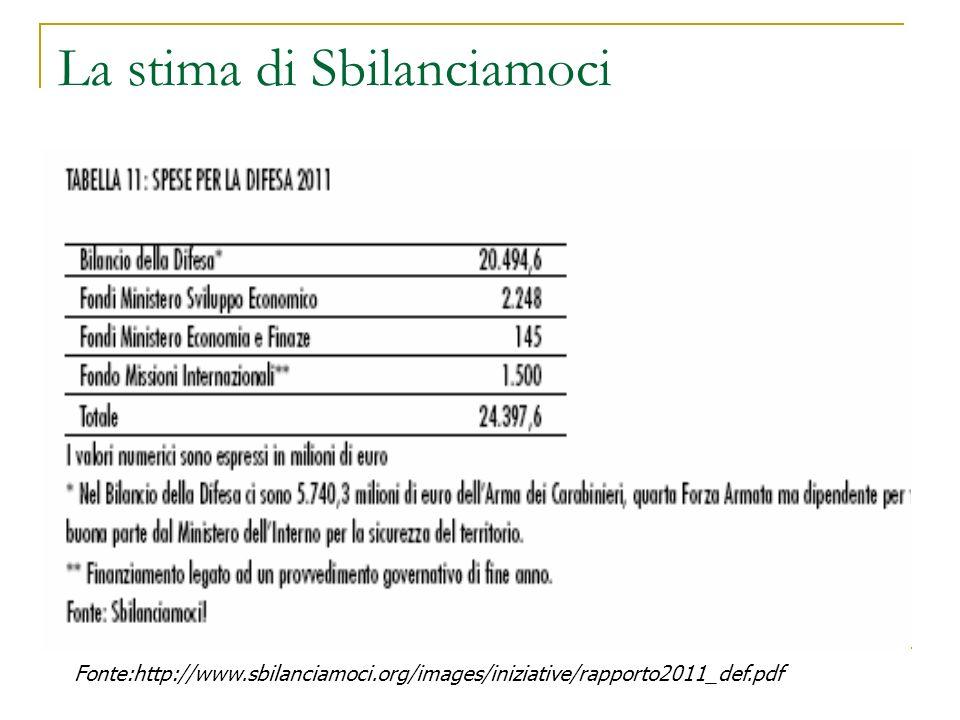 La stima di Sbilanciamoci Fonte:http://www.sbilanciamoci.org/images/iniziative/rapporto2011_def.pdf